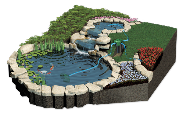 Koi fish pond for Garden pond do you need a pump