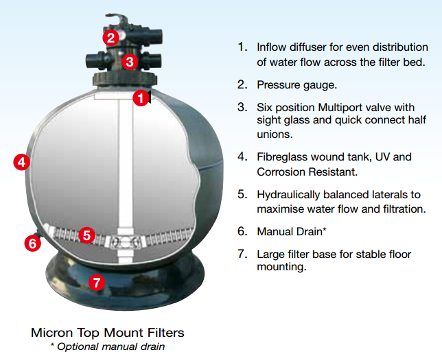 emaux sand filter instructions